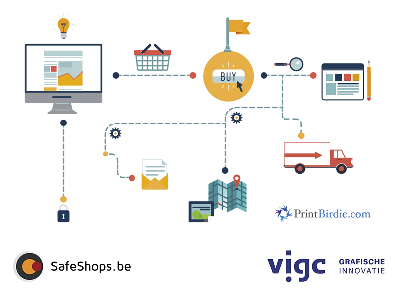 vigc-commerce
