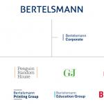 GGP Media: de grootste boekendrukker van Europa