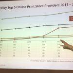 Groei in print, maar wel onder online condities