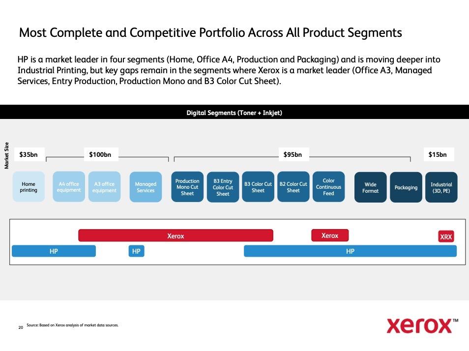 xerox-hp-portfolio