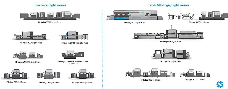 HP Indigo's huidige portfolio